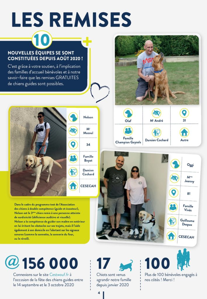 page 4 du Guide 45 avec 3 photos de remises de chiens guides