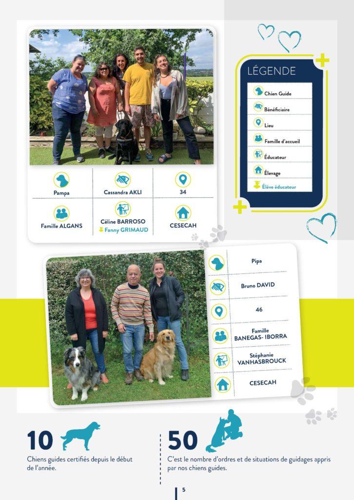 page des remises de chiens guides avec la remise de Pipa et la remise de Pampa